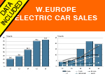 West European Electric car sales trends October 2016 AID Newsletter