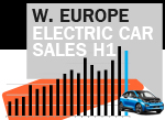 West European electric car sales H1 AID data