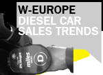 Q1 2018 diesel car sales Western Europe data and trends