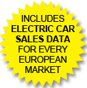 Electric car sales data banner