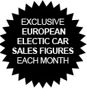 Electric car sales each month