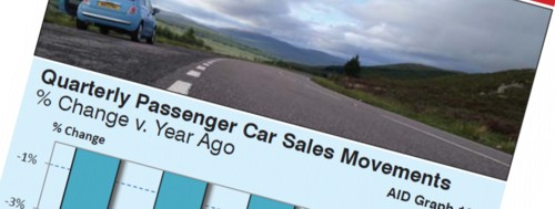 Quarterly West European New Car Sales movements