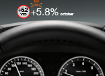 Head-up display October car sales Western Europe
