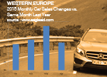 April West European Passenger car sales AID Newsletter Exclusive figures