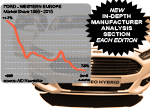 Ford of Europe in depth report small image AID Newsletter