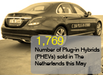 Mercedes C-Class 350 e PHEV Netherlands sales volume