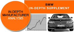 BMW in-depth car sales Report Western Europe AID Newsletter