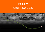 Italy car sales anuual history with 2015 forecast