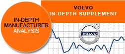 Volvo in-depth West European car sales graphic AID Newsletter