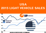 USA Light Vehicle sales history AID Newsletter research
