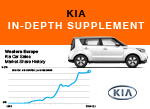 Kia in-depth report Western Europe sales AID Newsletter