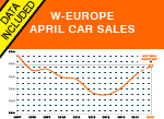 West European April car sales provisional AID data