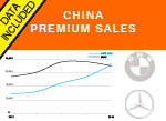 China Premium car sales April 2016 AID Newsletter Mercedes BMW