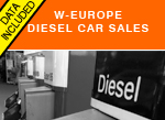 West European Diesel passenger car sales trends and mix AID Newsletter