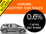 West European passenger car sales July 2016 AID Newsletter