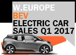 Q1 West European BEV sales BMW i3